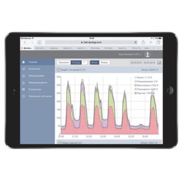 Система мониторинга энергопотребления