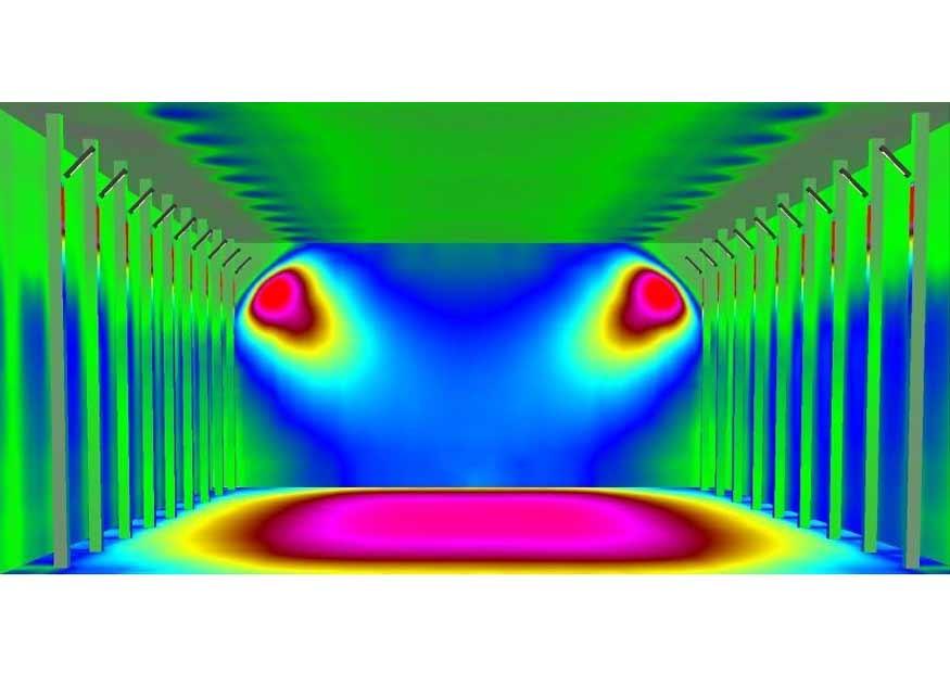 Визуализация